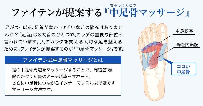 中足骨マッサージの仕組み